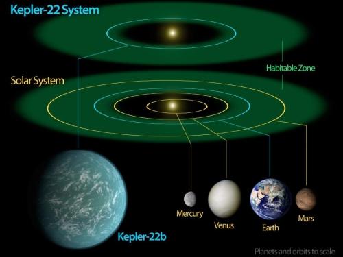 Kepler22bDiagram_946-710.jpg